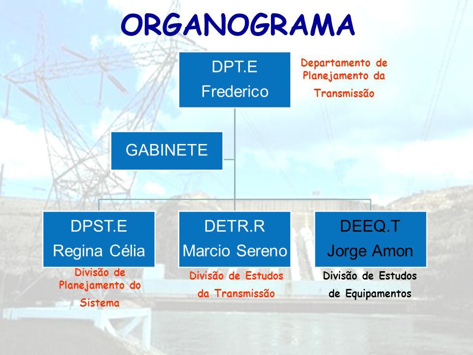 ORGANOGRAMA Departamento de Planejamento da Transmissão Divisão de Planejamento do Sistema Divisão de Estudos da Transmissão Divisão de Estudos de Equ