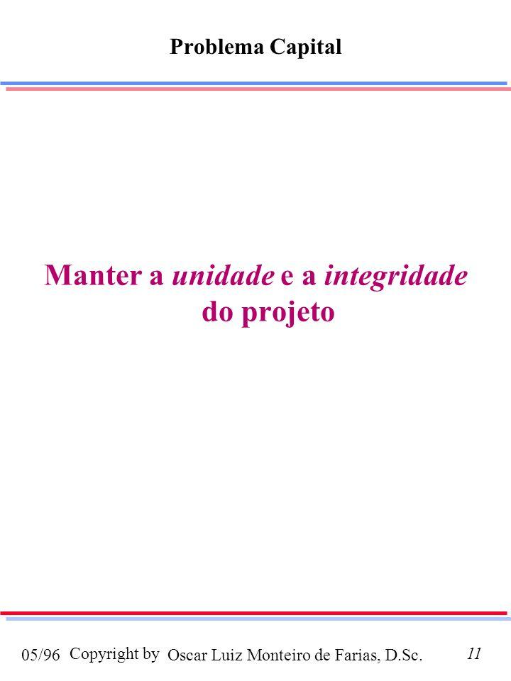 Oscar Luiz Monteiro de Farias, D.Sc.05/96 Copyright by11 Problema Capital Manter a unidade e a integridade do projeto