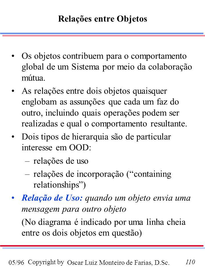 Oscar Luiz Monteiro de Farias, D.Sc.05/96 Copyright by110 Relações entre Objetos Os objetos contribuem para o comportamento global de um Sistema por m