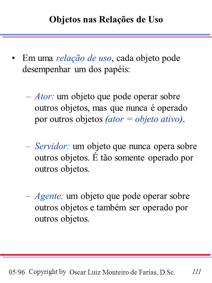 Oscar Luiz Monteiro de Farias, D.Sc.05/96 Copyright by111 Objetos nas Relações de Uso Em uma relação de uso, cada objeto pode desempenhar um dos papéis: –Ator: um objeto que pode operar sobre outros objetos, mas que nunca é operado por outros objetos (ator = objeto ativo).