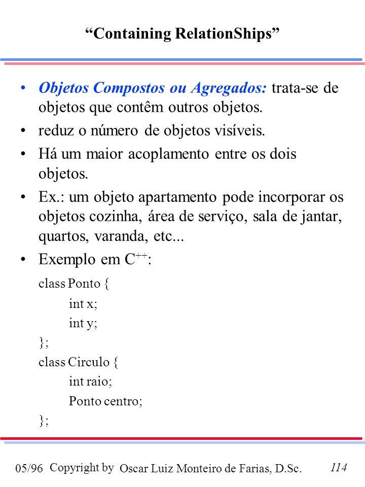 Oscar Luiz Monteiro de Farias, D.Sc.05/96 Copyright by114 Containing RelationShips Objetos Compostos ou Agregados: trata-se de objetos que contêm outr