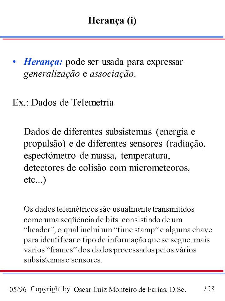 Oscar Luiz Monteiro de Farias, D.Sc.05/96 Copyright by123 Herança: pode ser usada para expressar generalização e associação. Ex.: Dados de Telemetria