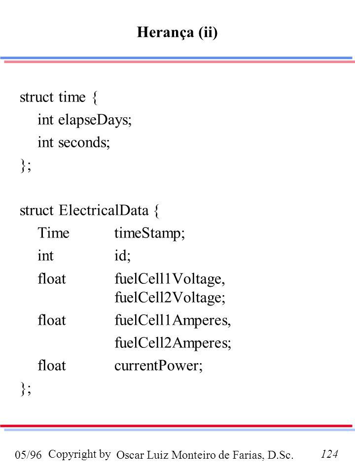 Oscar Luiz Monteiro de Farias, D.Sc.05/96 Copyright by124 struct time { int elapseDays; int seconds; }; struct ElectricalData { TimetimeStamp; intid; floatfuelCell1Voltage, fuelCell2Voltage; floatfuelCell1Amperes, fuelCell2Amperes; floatcurrentPower; }; Herança (ii)