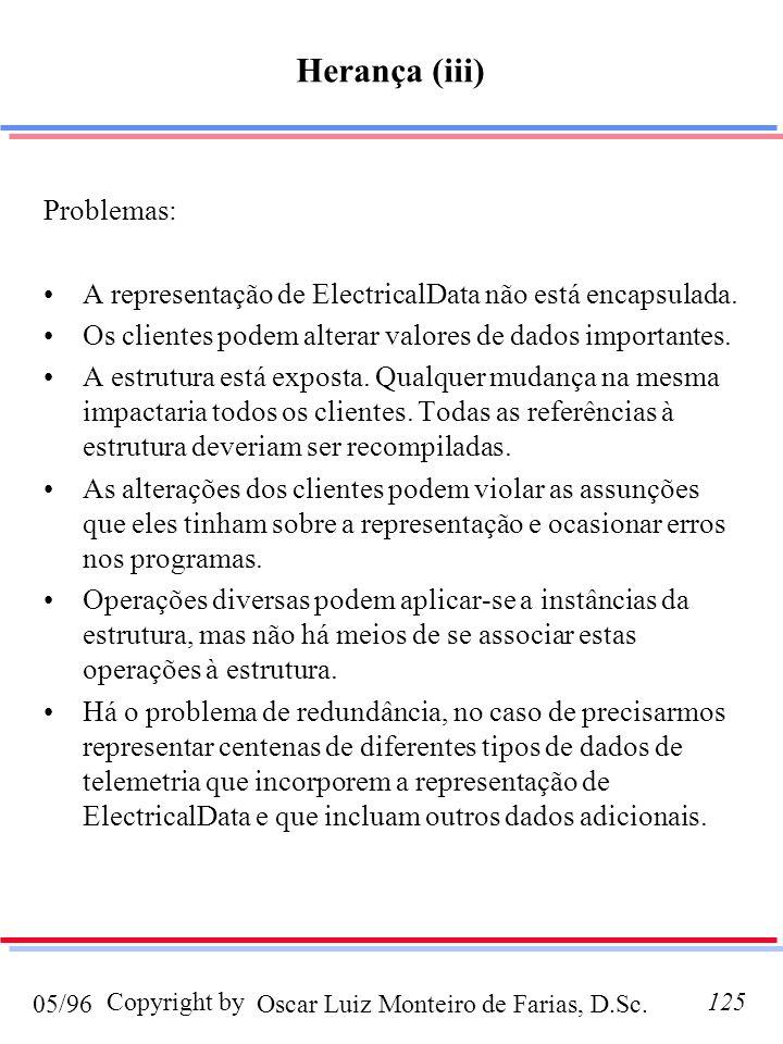 Oscar Luiz Monteiro de Farias, D.Sc.05/96 Copyright by125 Problemas: A representação de ElectricalData não está encapsulada. Os clientes podem alterar