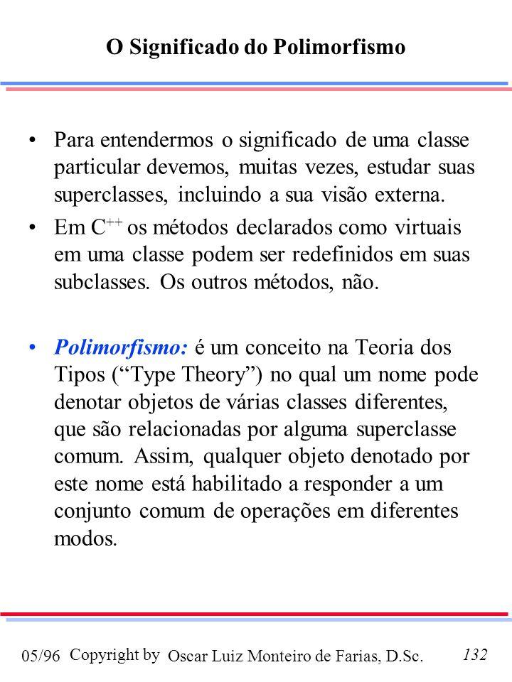 Oscar Luiz Monteiro de Farias, D.Sc.05/96 Copyright by132 O Significado do Polimorfismo Para entendermos o significado de uma classe particular devemos, muitas vezes, estudar suas superclasses, incluindo a sua visão externa.