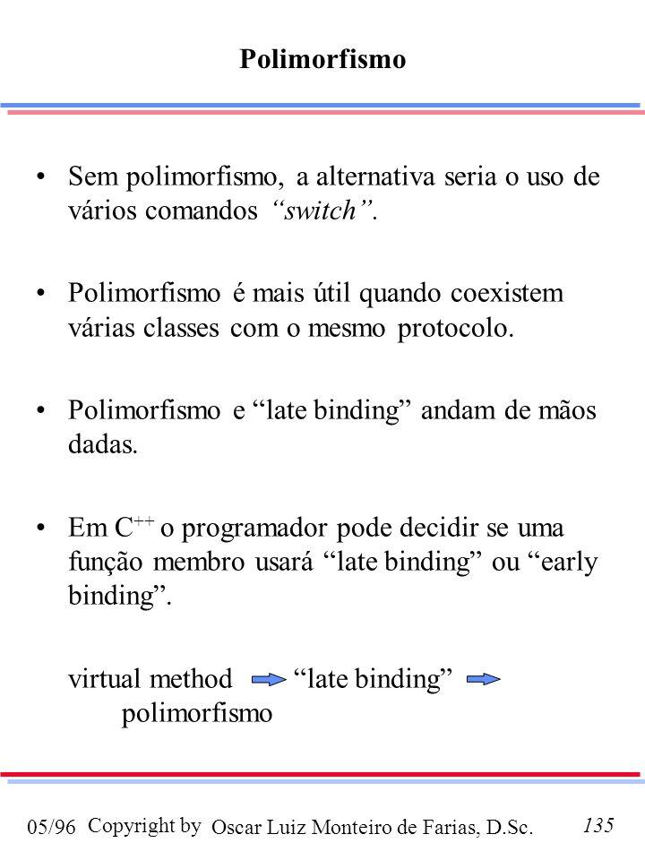 Oscar Luiz Monteiro de Farias, D.Sc.05/96 Copyright by135 Polimorfismo Sem polimorfismo, a alternativa seria o uso de vários comandos switch.