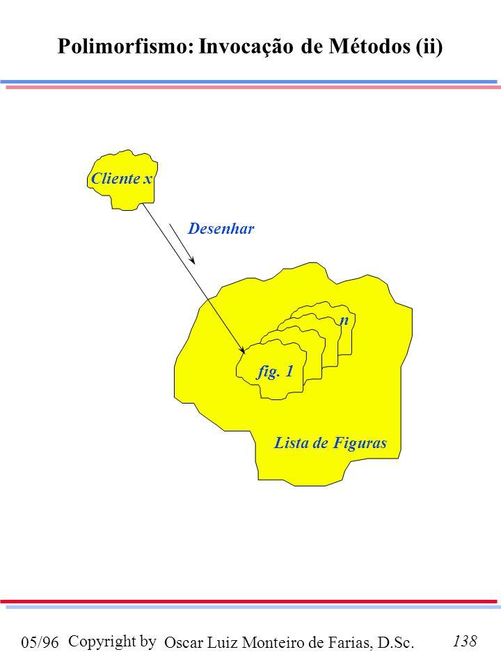 Oscar Luiz Monteiro de Farias, D.Sc.05/96 Copyright by138 Polimorfismo: Invocação de Métodos (ii) Cliente x Lista de Figuras fig. 1 n Desenhar