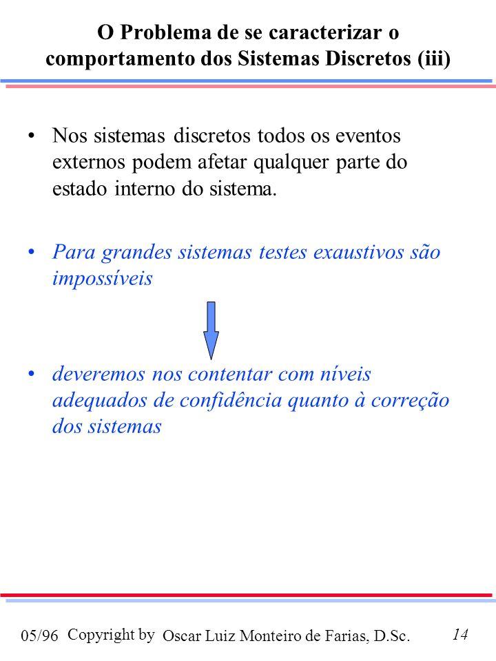 Oscar Luiz Monteiro de Farias, D.Sc.05/96 Copyright by14 O Problema de se caracterizar o comportamento dos Sistemas Discretos (iii) Nos sistemas discretos todos os eventos externos podem afetar qualquer parte do estado interno do sistema.