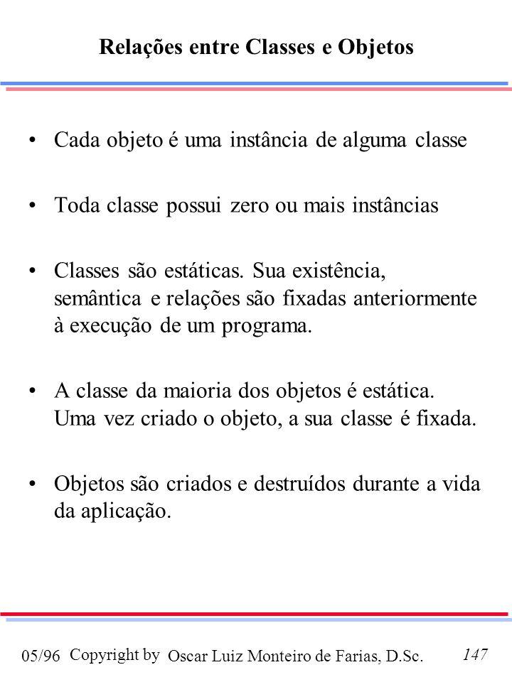 Oscar Luiz Monteiro de Farias, D.Sc.05/96 Copyright by147 Relações entre Classes e Objetos Cada objeto é uma instância de alguma classe Toda classe possui zero ou mais instâncias Classes são estáticas.