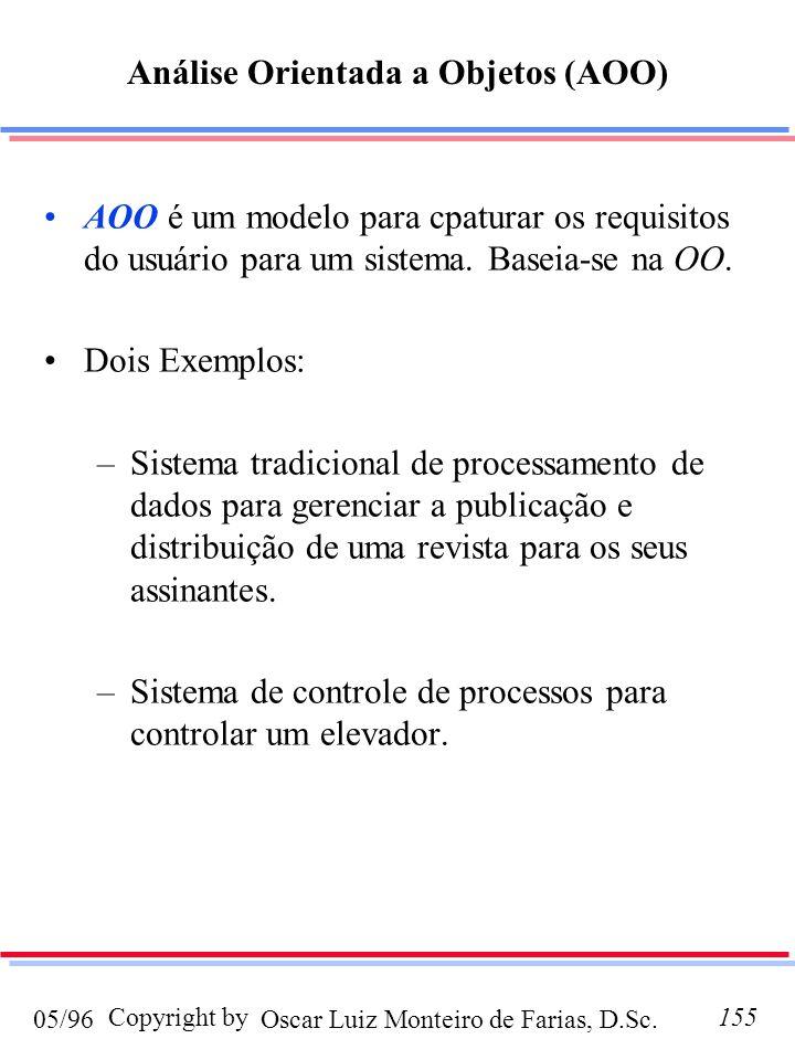 Oscar Luiz Monteiro de Farias, D.Sc.05/96 Copyright by155 Análise Orientada a Objetos (AOO) AOO é um modelo para cpaturar os requisitos do usuário par