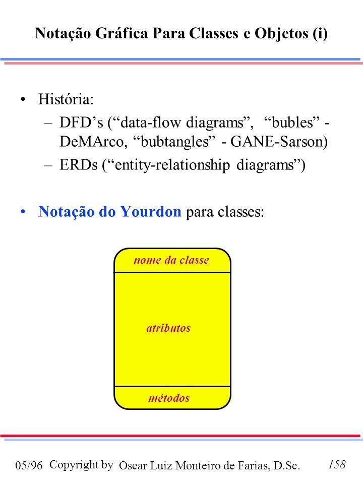 Oscar Luiz Monteiro de Farias, D.Sc.05/96 Copyright by158 História: –DFDs (data-flow diagrams, bubles - DeMArco, bubtangles - GANE-Sarson) –ERDs (enti