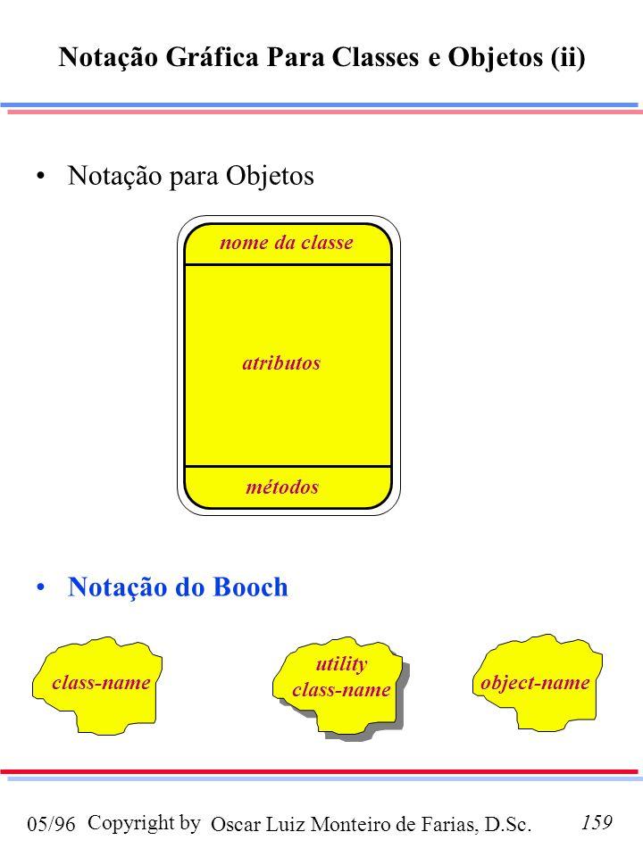 Oscar Luiz Monteiro de Farias, D.Sc.05/96 Copyright by159 Notação para Objetos Notação do Booch Notação Gráfica Para Classes e Objetos (ii) nome da classe atributos métodos class-name utility class-name object-name