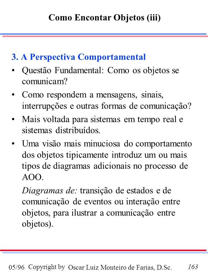 Oscar Luiz Monteiro de Farias, D.Sc.05/96 Copyright by163 3. A Perspectiva Comportamental Questão Fundamental: Como os objetos se comunicam? Como resp