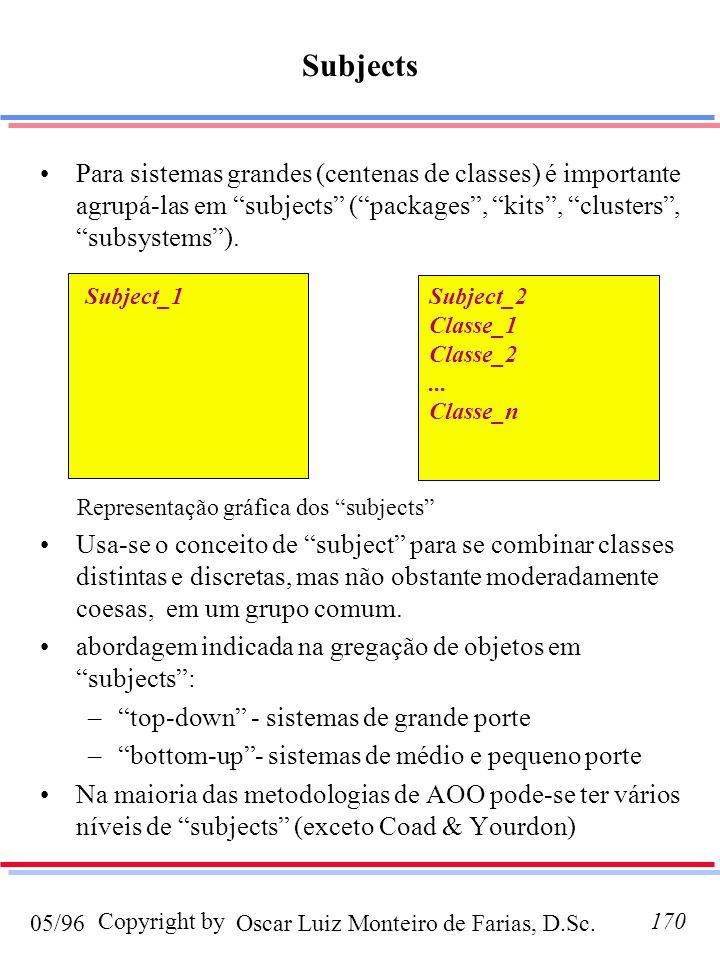 Oscar Luiz Monteiro de Farias, D.Sc.05/96 Copyright by170 Para sistemas grandes (centenas de classes) é importante agrupá-las em subjects (packages, k