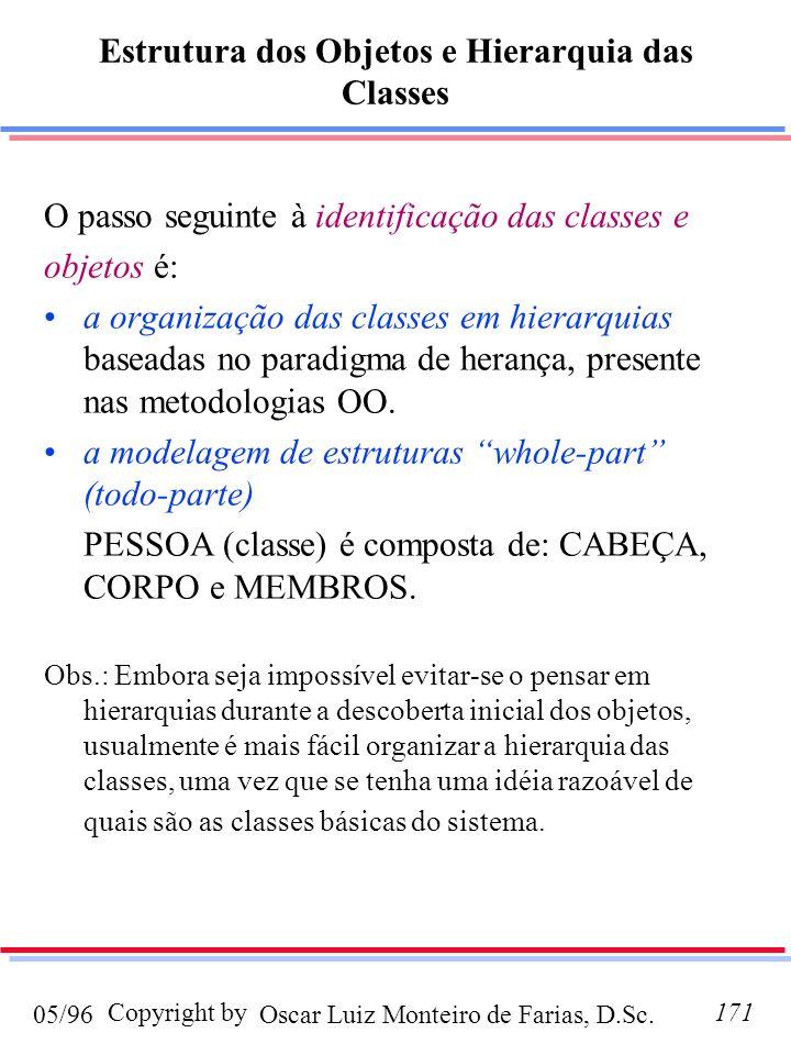 Oscar Luiz Monteiro de Farias, D.Sc.05/96 Copyright by171 Estrutura dos Objetos e Hierarquia das Classes O passo seguinte à identificação das classes e objetos é: a organização das classes em hierarquias baseadas no paradigma de herança, presente nas metodologias OO.