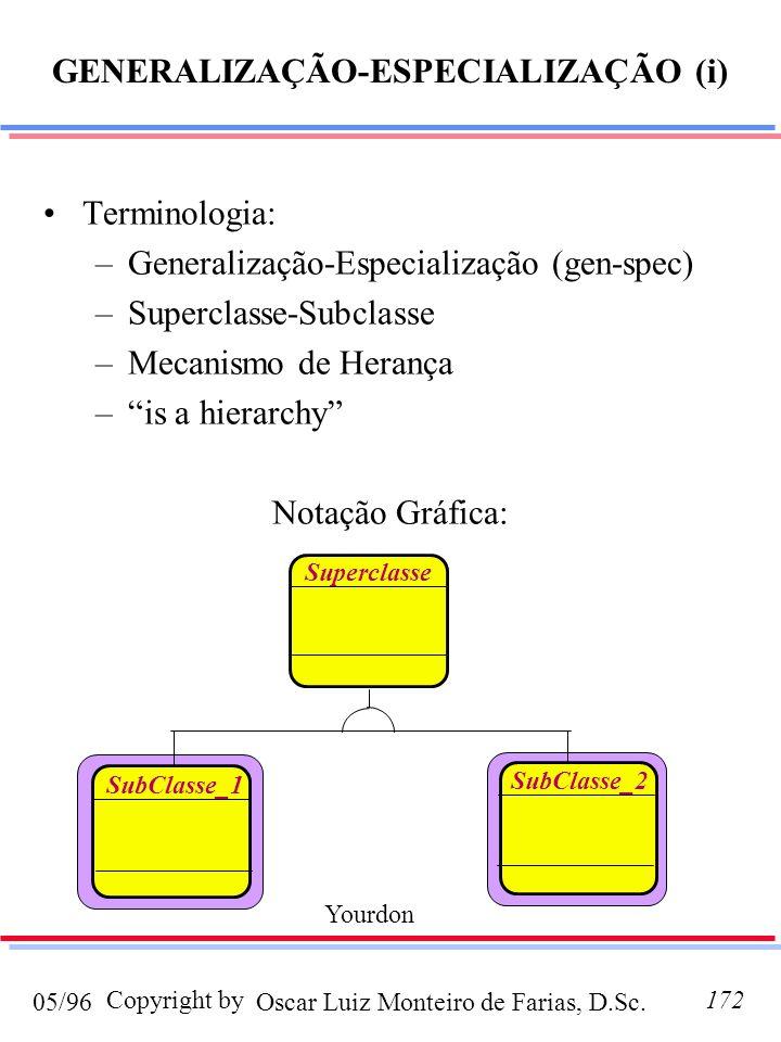 Oscar Luiz Monteiro de Farias, D.Sc.05/96 Copyright by172 GENERALIZAÇÃO-ESPECIALIZAÇÃO (i) Terminologia: –Generalização-Especialização (gen-spec) –Superclasse-Subclasse –Mecanismo de Herança –is a hierarchy Notação Gráfica: Yourdon Superclasse SubClasse_1 SubClasse_2
