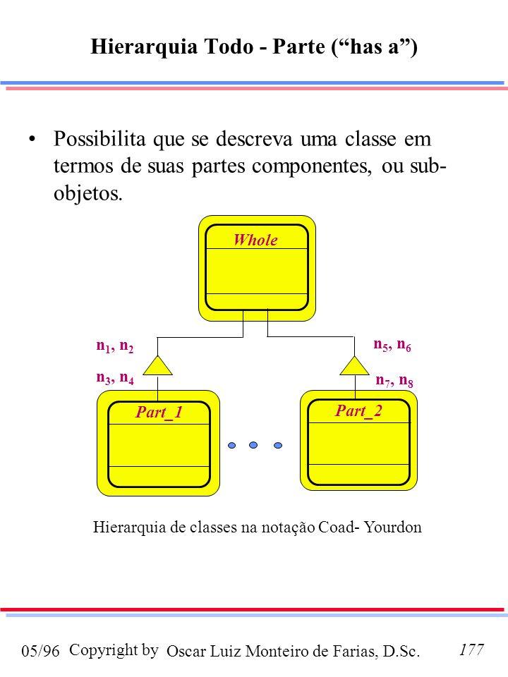 Oscar Luiz Monteiro de Farias, D.Sc.05/96 Copyright by177 Hierarquia Todo - Parte (has a) Possibilita que se descreva uma classe em termos de suas partes componentes, ou sub- objetos.