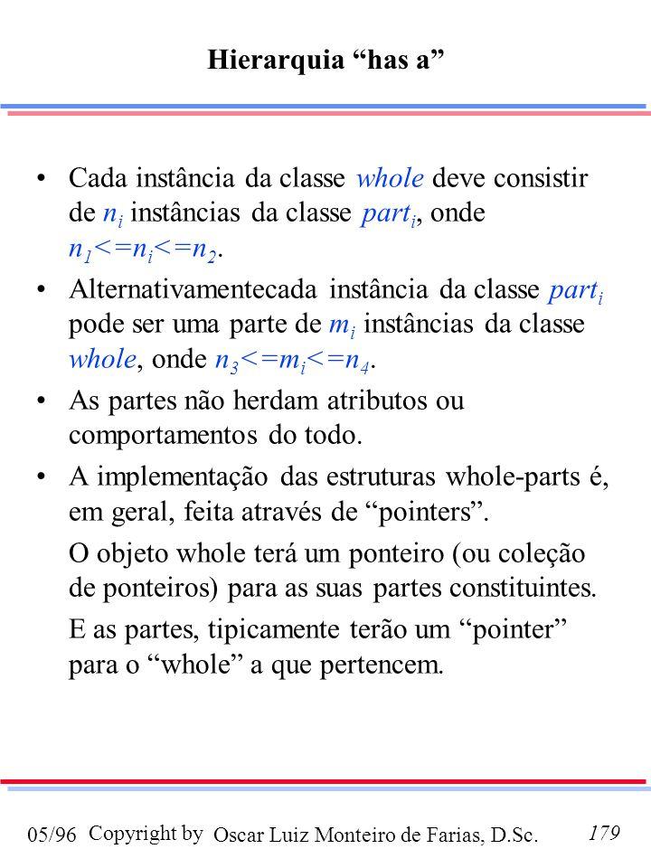 Oscar Luiz Monteiro de Farias, D.Sc.05/96 Copyright by179 Hierarquia has a Cada instância da classe whole deve consistir de n i instâncias da classe p