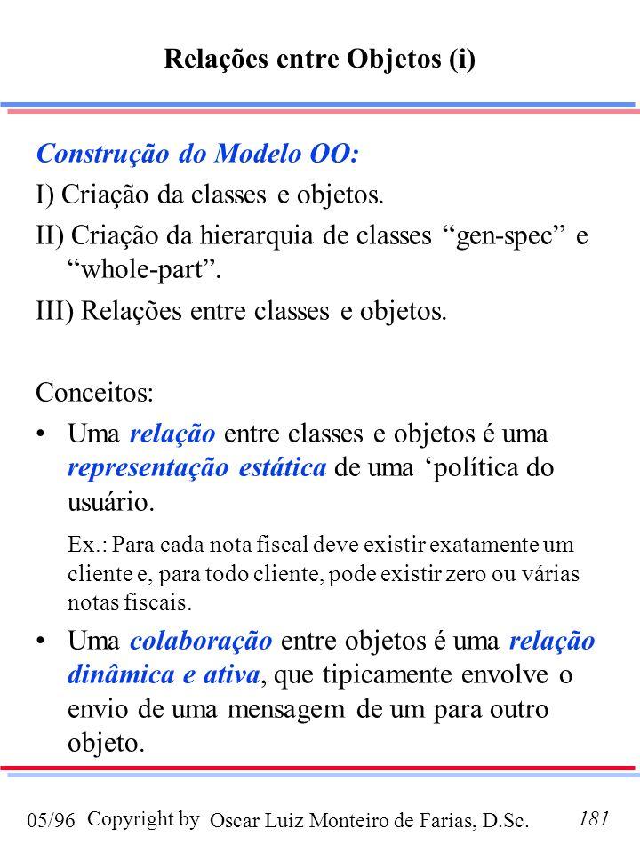 Oscar Luiz Monteiro de Farias, D.Sc.05/96 Copyright by181 Relações entre Objetos (i) Construção do Modelo OO: I) Criação da classes e objetos. II) Cri