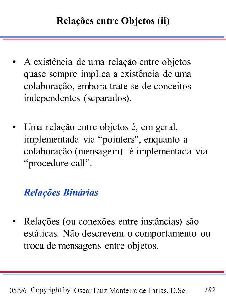 Oscar Luiz Monteiro de Farias, D.Sc.05/96 Copyright by182 Relações entre Objetos (ii) A existência de uma relação entre objetos quase sempre implica a existência de uma colaboração, embora trate-se de conceitos independentes (separados).