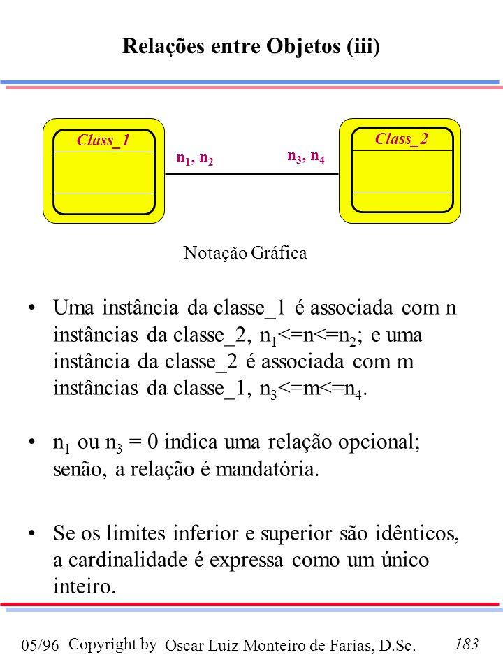 Oscar Luiz Monteiro de Farias, D.Sc.05/96 Copyright by183 Relações entre Objetos (iii) Uma instância da classe_1 é associada com n instâncias da classe_2, n 1 <=n<=n 2 ; e uma instância da classe_2 é associada com m instâncias da classe_1, n 3 <=m<=n 4.