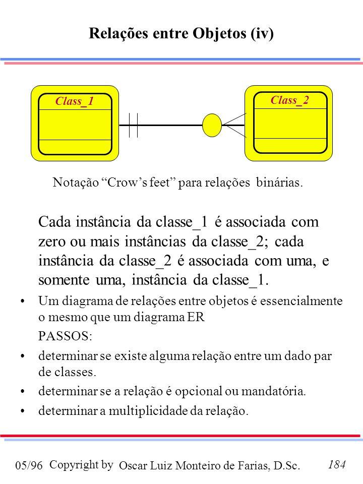 Oscar Luiz Monteiro de Farias, D.Sc.05/96 Copyright by184 Relações entre Objetos (iv) Cada instância da classe_1 é associada com zero ou mais instânci