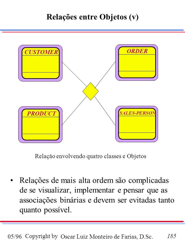 Oscar Luiz Monteiro de Farias, D.Sc.05/96 Copyright by185 Relações entre Objetos (v) Relações de mais alta ordem são complicadas de se visualizar, implementar e pensar que as associações binárias e devem ser evitadas tanto quanto possível.