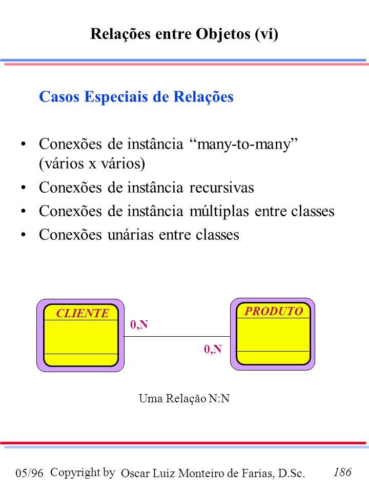 Oscar Luiz Monteiro de Farias, D.Sc.05/96 Copyright by186 Relações entre Objetos (vi) Casos Especiais de Relações Conexões de instância many-to-many (vários x vários) Conexões de instância recursivas Conexões de instância múltiplas entre classes Conexões unárias entre classes CLIENTE PRODUTO 0,N Uma Relação N:N