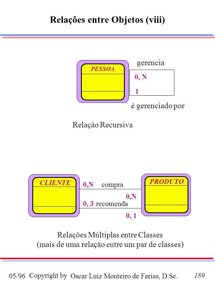 Oscar Luiz Monteiro de Farias, D.Sc.05/96 Copyright by189 Relações entre Objetos (viii) PESSOA gerencia é gerenciado por 0, N 1 Relação Recursiva CLIENTE PRODUTO 0,N 0, 3 0, 1 Relações Múltiplas entre Classes (mais de uma relação entre um par de classes) compra recomenda