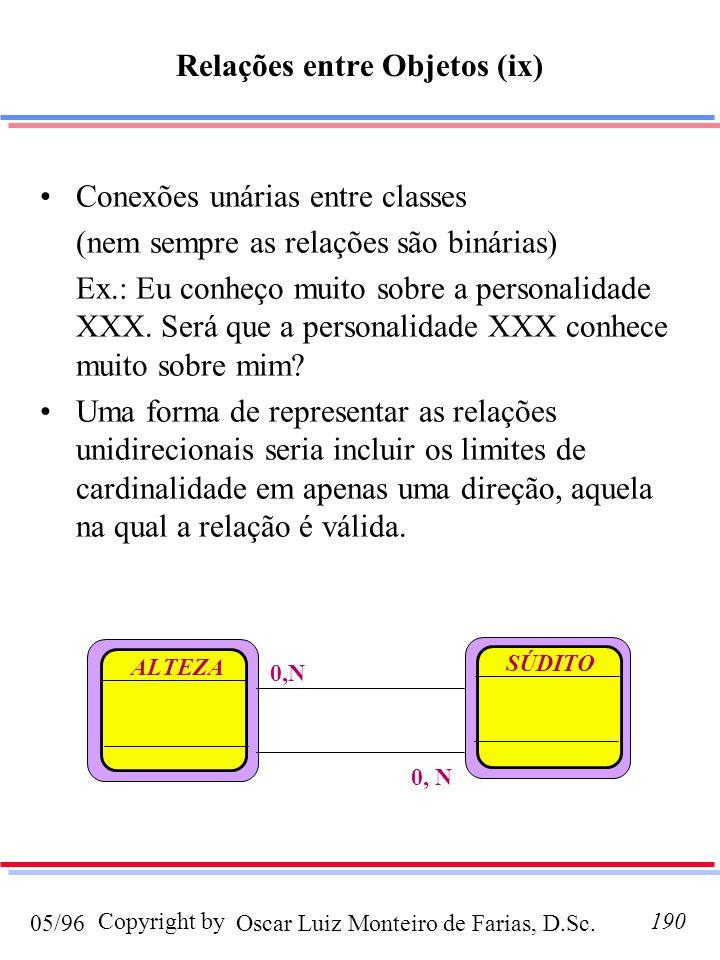 Oscar Luiz Monteiro de Farias, D.Sc.05/96 Copyright by190 Relações entre Objetos (ix) Conexões unárias entre classes (nem sempre as relações são binár