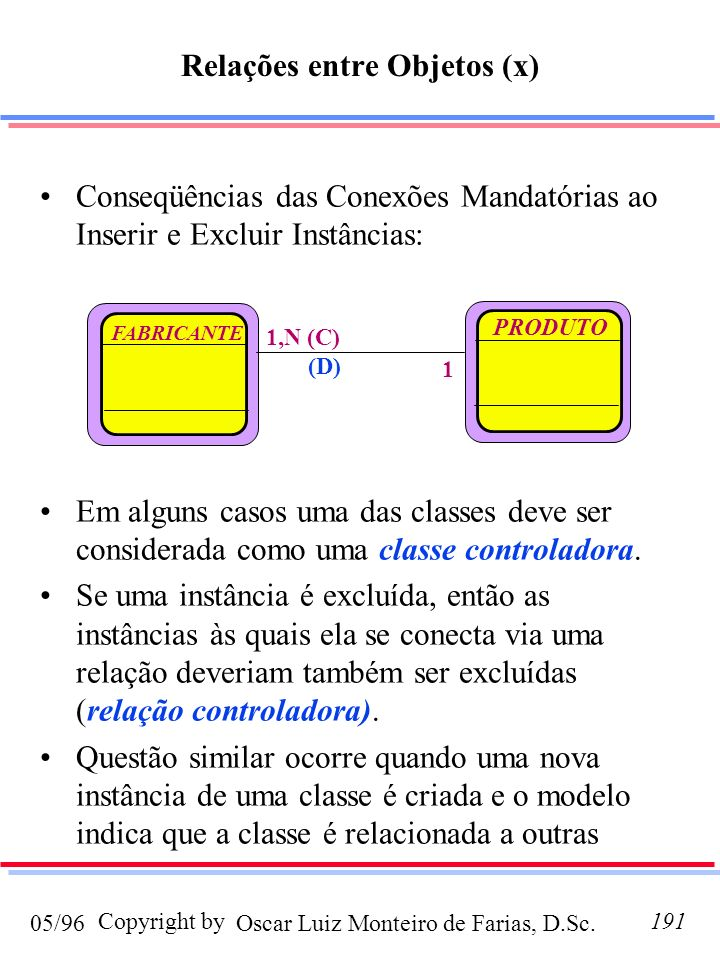 Oscar Luiz Monteiro de Farias, D.Sc.05/96 Copyright by191 Relações entre Objetos (x) Conseqüências das Conexões Mandatórias ao Inserir e Excluir Instâncias: Em alguns casos uma das classes deve ser considerada como uma classe controladora.