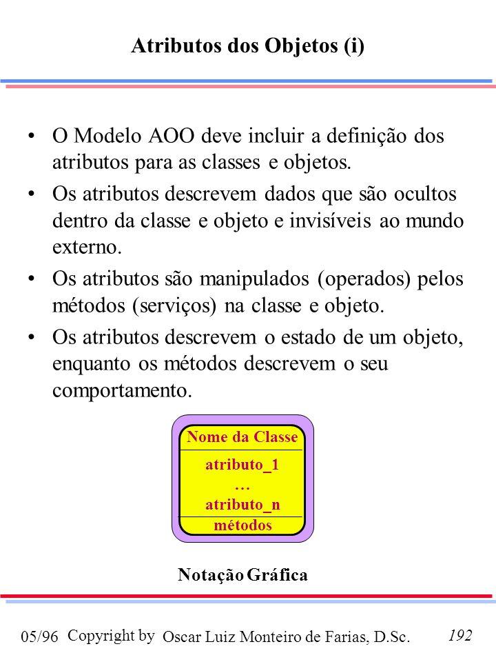 Oscar Luiz Monteiro de Farias, D.Sc.05/96 Copyright by192 Atributos dos Objetos (i) O Modelo AOO deve incluir a definição dos atributos para as classes e objetos.
