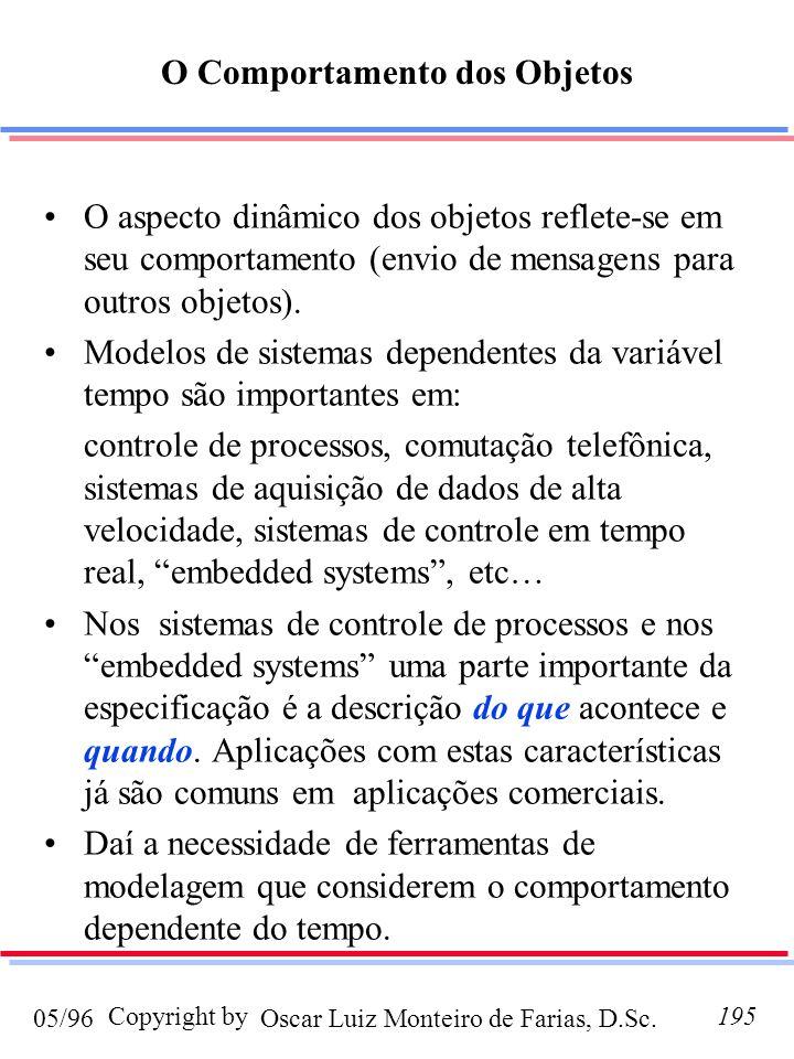 Oscar Luiz Monteiro de Farias, D.Sc.05/96 Copyright by195 O Comportamento dos Objetos O aspecto dinâmico dos objetos reflete-se em seu comportamento (envio de mensagens para outros objetos).
