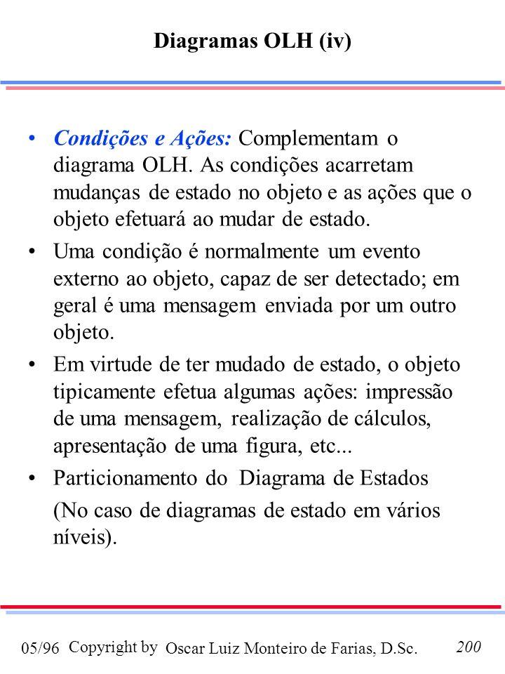 Oscar Luiz Monteiro de Farias, D.Sc.05/96 Copyright by200 Condições e Ações: Complementam o diagrama OLH. As condições acarretam mudanças de estado no