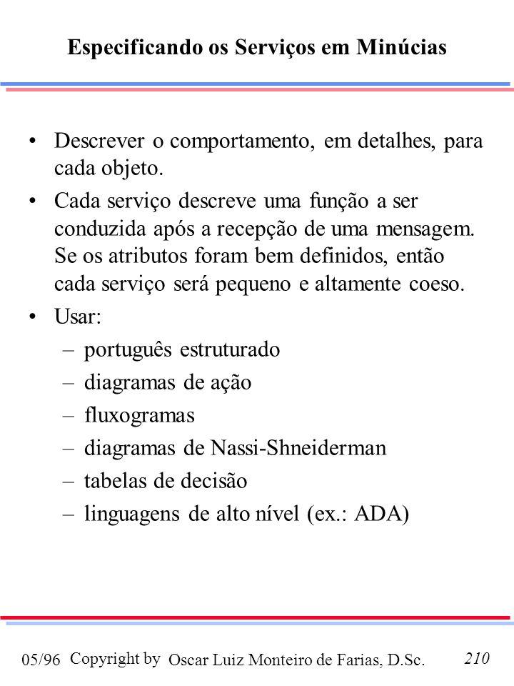 Oscar Luiz Monteiro de Farias, D.Sc.05/96 Copyright by210 Especificando os Serviços em Minúcias Descrever o comportamento, em detalhes, para cada obje
