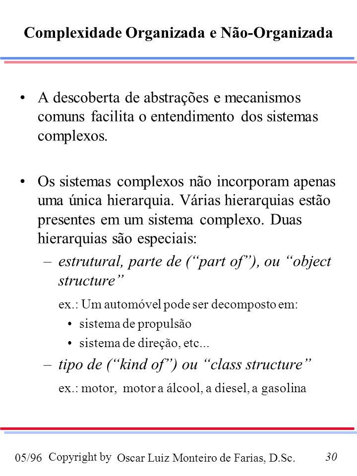 Oscar Luiz Monteiro de Farias, D.Sc.05/96 Copyright by30 Complexidade Organizada e Não-Organizada A descoberta de abstrações e mecanismos comuns facil
