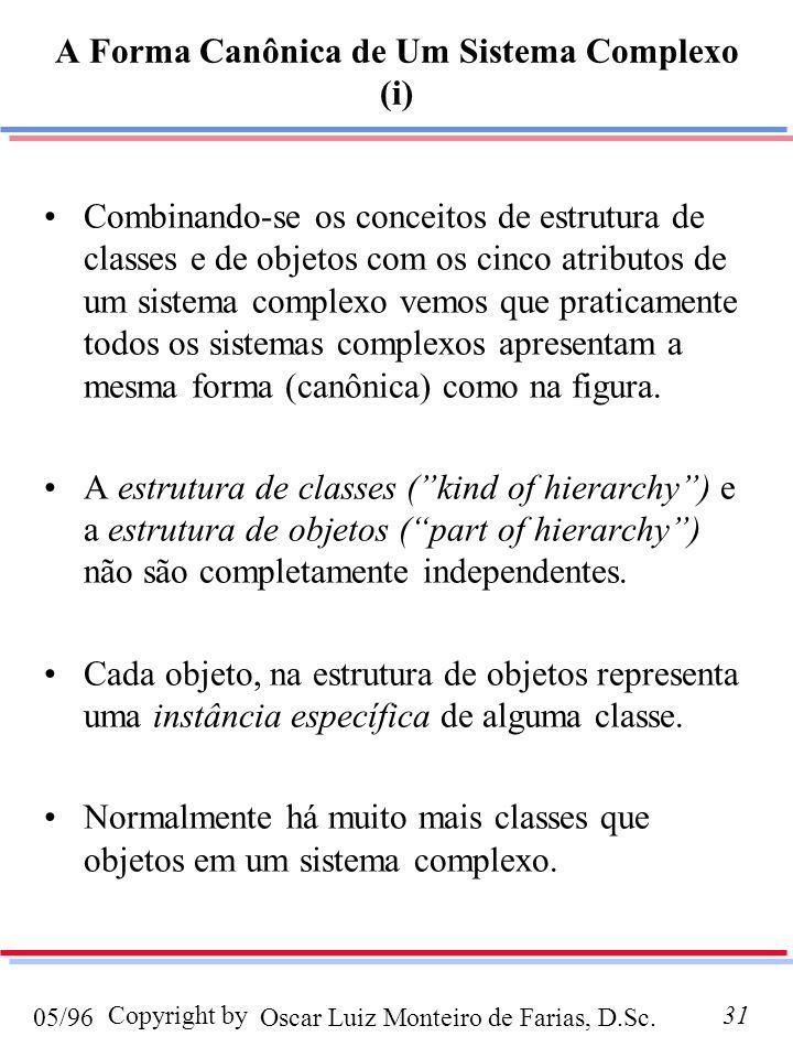 Oscar Luiz Monteiro de Farias, D.Sc.05/96 Copyright by31 A Forma Canônica de Um Sistema Complexo (i) Combinando-se os conceitos de estrutura de classe