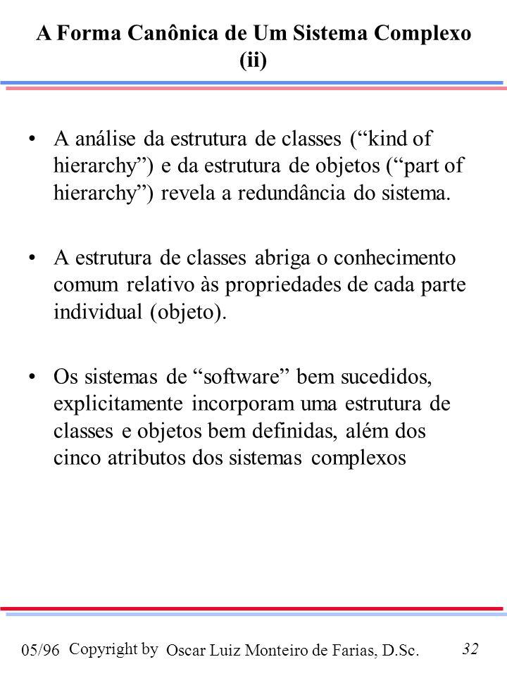 Oscar Luiz Monteiro de Farias, D.Sc.05/96 Copyright by32 A análise da estrutura de classes (kind of hierarchy) e da estrutura de objetos (part of hierarchy) revela a redundância do sistema.