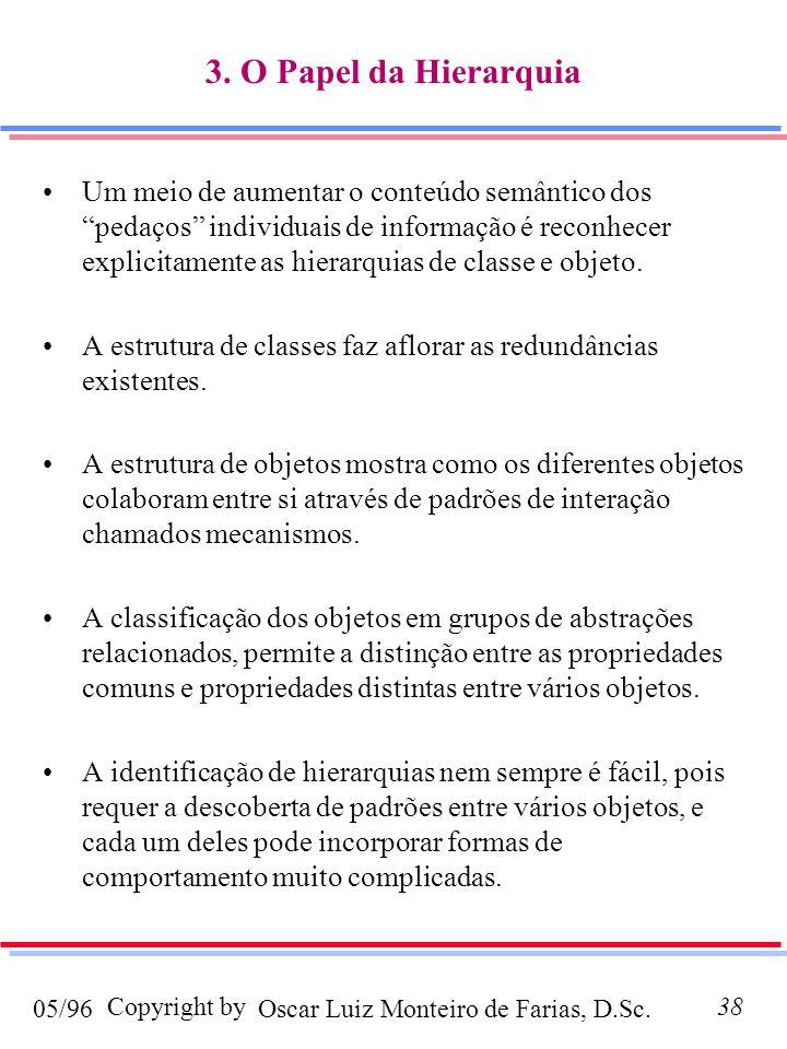 Oscar Luiz Monteiro de Farias, D.Sc.05/96 Copyright by38 3. O Papel da Hierarquia Um meio de aumentar o conteúdo semântico dos pedaços individuais de