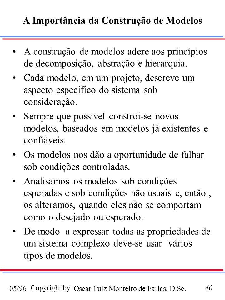 Oscar Luiz Monteiro de Farias, D.Sc.05/96 Copyright by40 A Importância da Construção de Modelos A construção de modelos adere aos princípios de decomposição, abstração e hierarquia.