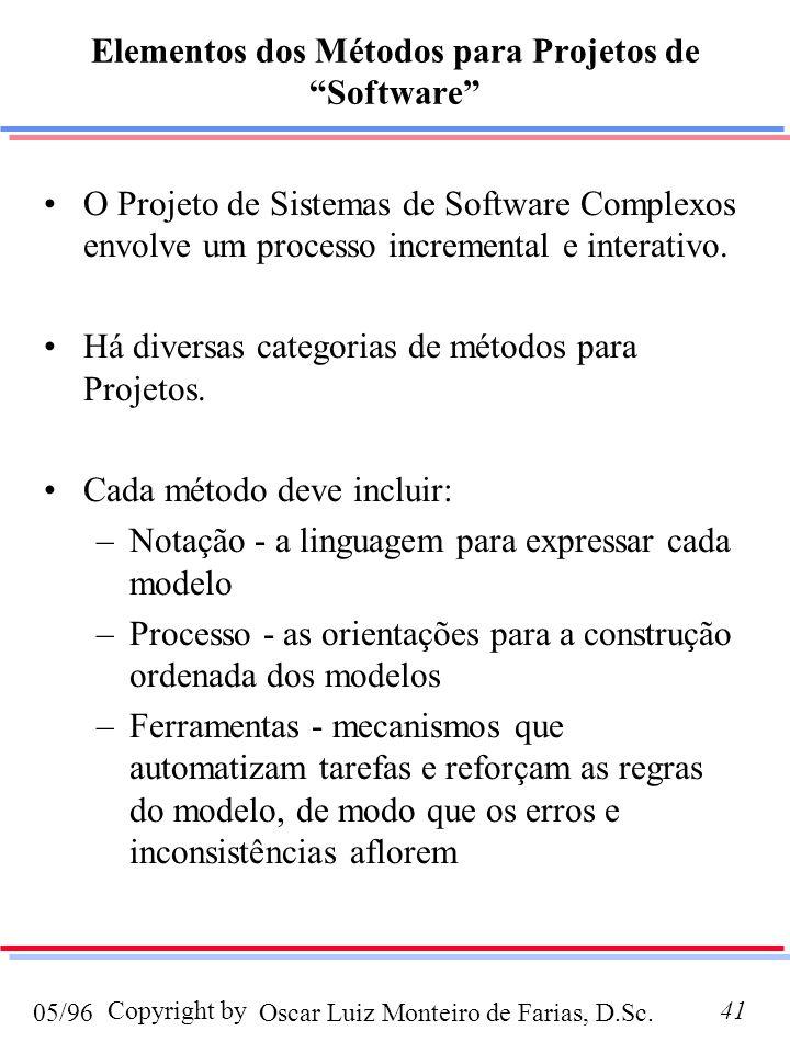Oscar Luiz Monteiro de Farias, D.Sc.05/96 Copyright by41 Elementos dos Métodos para Projetos de Software O Projeto de Sistemas de Software Complexos envolve um processo incremental e interativo.