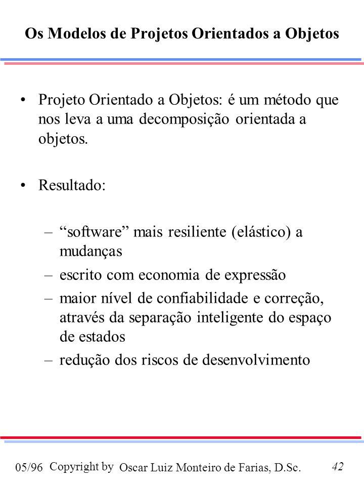 Oscar Luiz Monteiro de Farias, D.Sc.05/96 Copyright by42 Os Modelos de Projetos Orientados a Objetos Projeto Orientado a Objetos: é um método que nos leva a uma decomposição orientada a objetos.