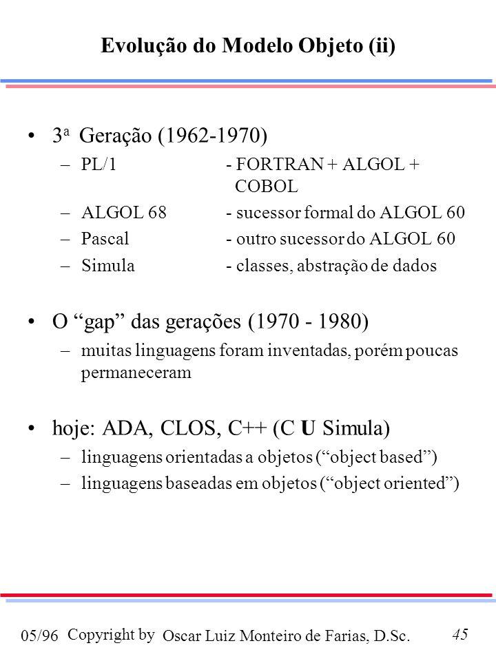 Oscar Luiz Monteiro de Farias, D.Sc.05/96 Copyright by45 3 a Geração (1962-1970) –PL/1- FORTRAN + ALGOL + COBOL –ALGOL 68 - sucessor formal do ALGOL 60 –Pascal- outro sucessor do ALGOL 60 –Simula- classes, abstração de dados O gap das gerações (1970 - 1980) –muitas linguagens foram inventadas, porém poucas permaneceram hoje: ADA, CLOS, C++ (C U Simula) –linguagens orientadas a objetos (object based) –linguagens baseadas em objetos (object oriented) Evolução do Modelo Objeto (ii)