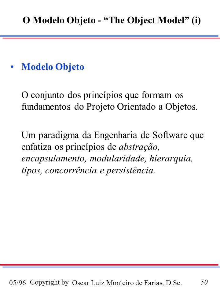 Oscar Luiz Monteiro de Farias, D.Sc.05/96 Copyright by50 Modelo Objeto O conjunto dos princípios que formam os fundamentos do Projeto Orientado a Obje