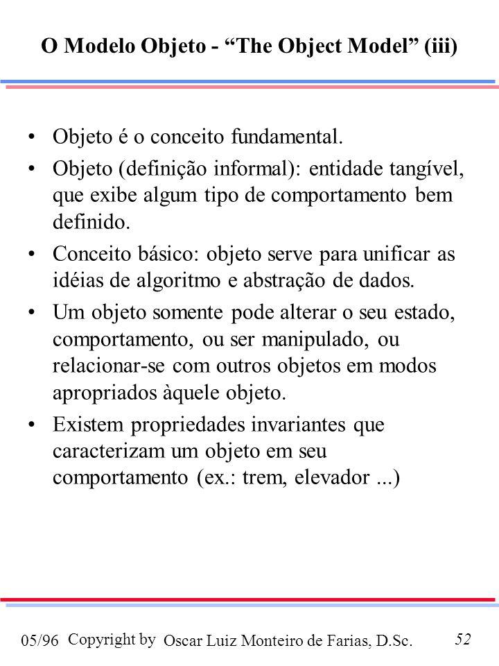 Oscar Luiz Monteiro de Farias, D.Sc.05/96 Copyright by52 Objeto é o conceito fundamental. Objeto (definição informal): entidade tangível, que exibe al