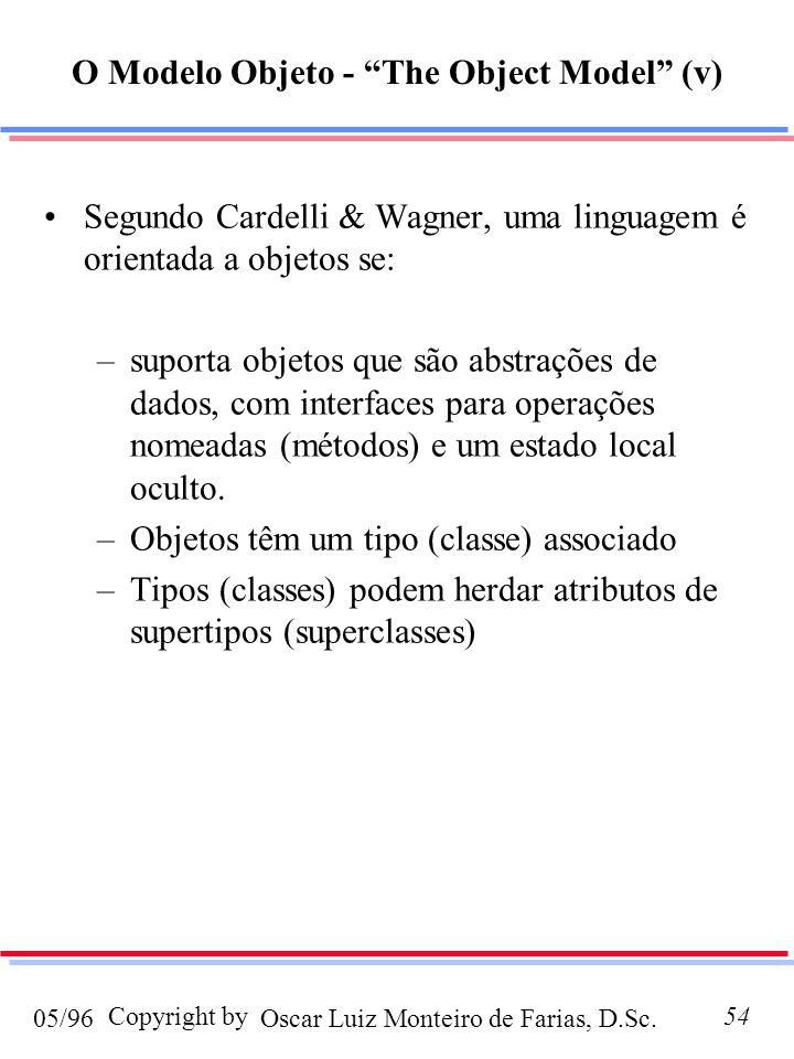 Oscar Luiz Monteiro de Farias, D.Sc.05/96 Copyright by54 Segundo Cardelli & Wagner, uma linguagem é orientada a objetos se: –suporta objetos que são abstrações de dados, com interfaces para operações nomeadas (métodos) e um estado local oculto.