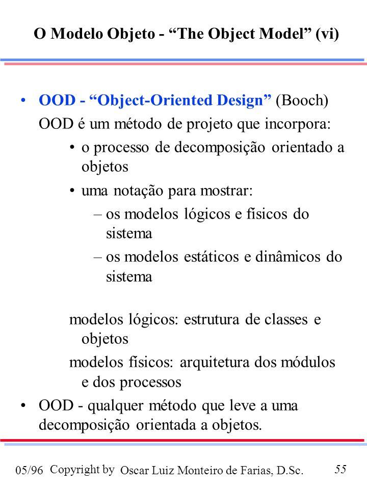 Oscar Luiz Monteiro de Farias, D.Sc.05/96 Copyright by55 OOD - Object-Oriented Design (Booch) OOD é um método de projeto que incorpora: o processo de