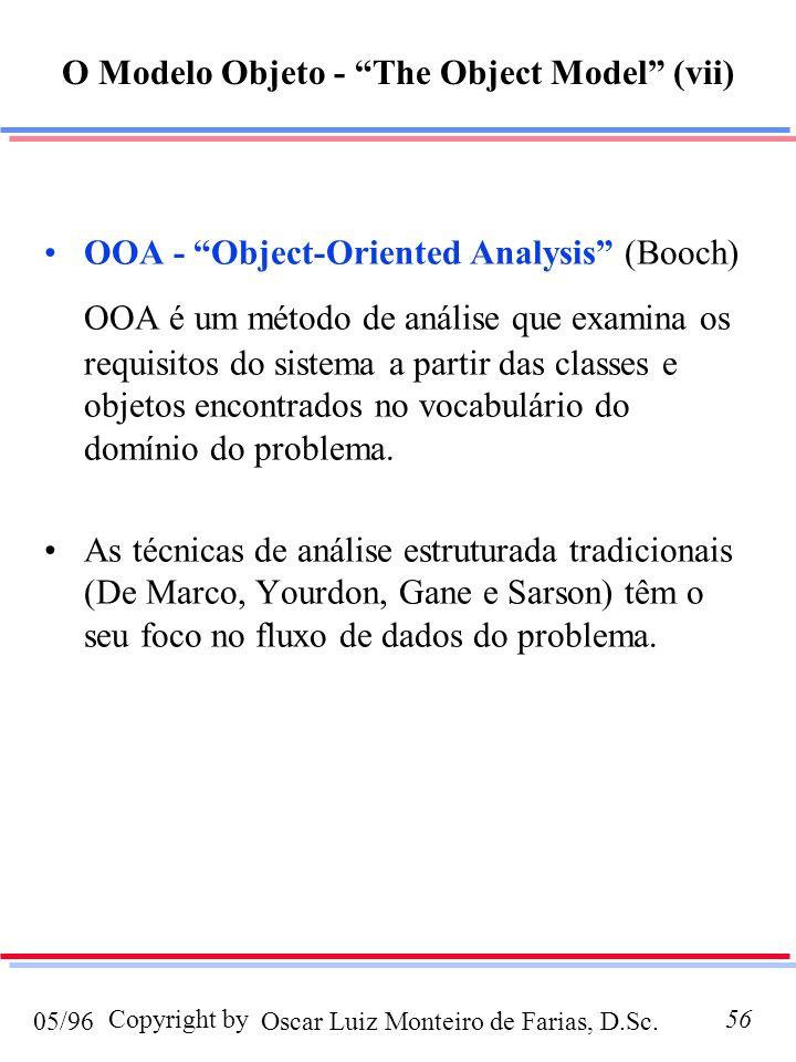 Oscar Luiz Monteiro de Farias, D.Sc.05/96 Copyright by56 OOA - Object-Oriented Analysis (Booch) OOA é um método de análise que examina os requisitos do sistema a partir das classes e objetos encontrados no vocabulário do domínio do problema.