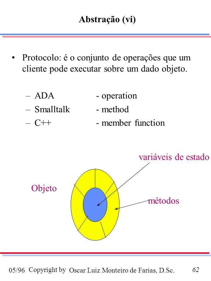 Oscar Luiz Monteiro de Farias, D.Sc.05/96 Copyright by62 Protocolo: é o conjunto de operações que um cliente pode executar sobre um dado objeto. –ADA-