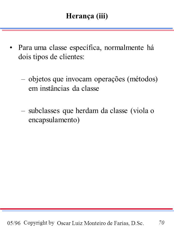 Oscar Luiz Monteiro de Farias, D.Sc.05/96 Copyright by70 Para uma classe específica, normalmente há dois tipos de clientes: –objetos que invocam opera